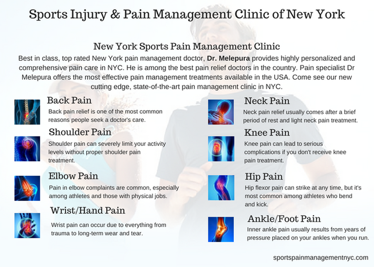 Photos Sports Injury & Pain Management Clinic of New York